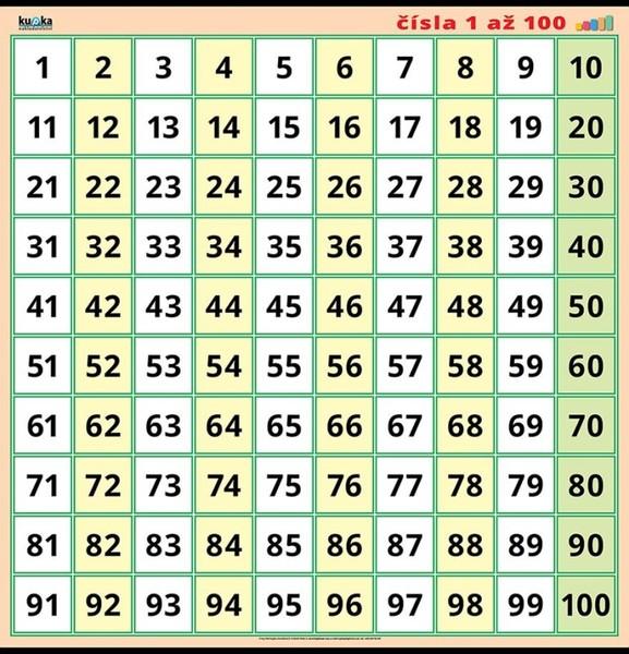 Čísla 1 až 100 (nástěnná tabule 100x100 cm)