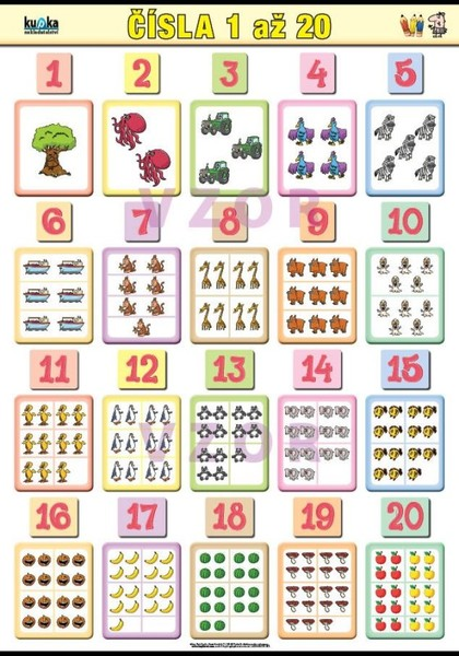Čísla 1 až 20 (nástěnná tabule 140 x 100 cm)