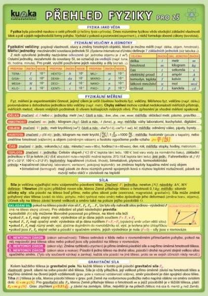Přehled fyziky pro ZŠ (skládačka A5, 8 stran)