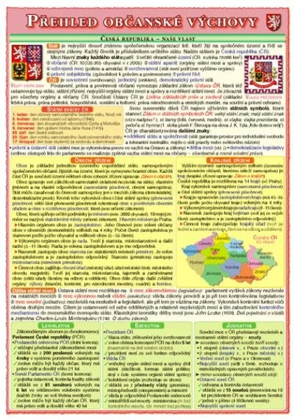 Přehled občanské výchovy (skládačka A5, 8 stran)