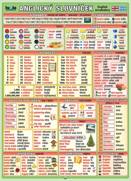 Anglický slovníček (2800 slovíček)