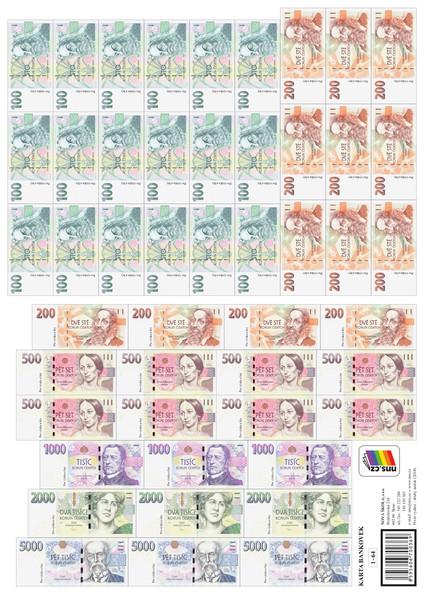Karta bankovky