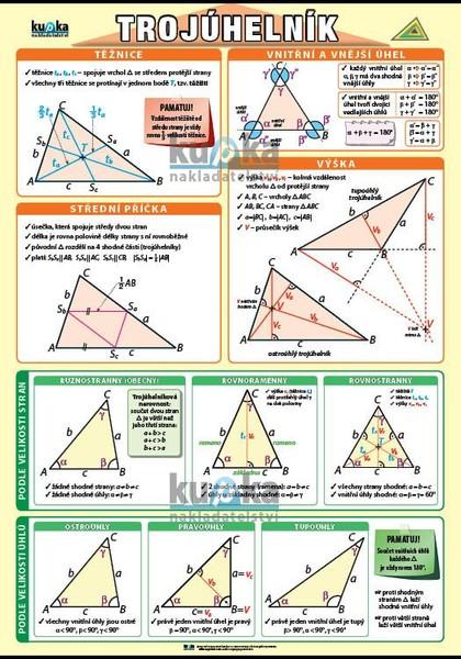 Trojúhelník (nástěnná tabule 100 x 70 cm)