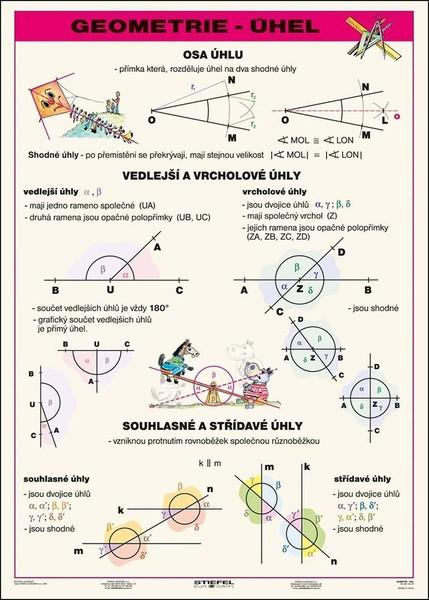 Geometrie - úhel (tabulka A4)