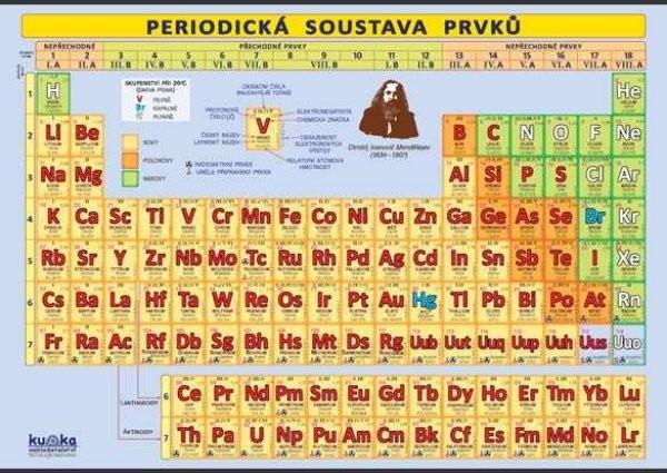 Periodická soustava prvků (nástěnná tabule, 140 x 100 cm)