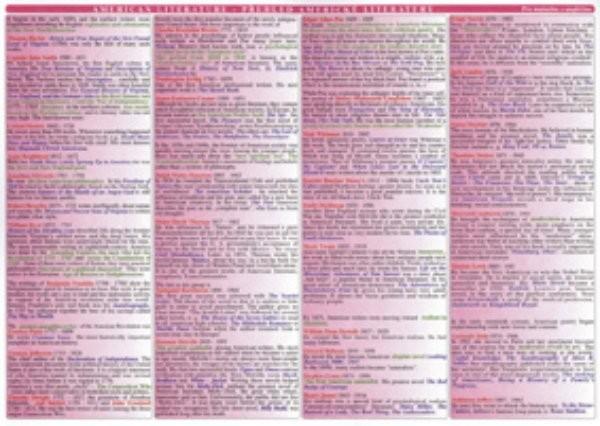 Přehled anglické literatury (Soubor 2 tabulek)