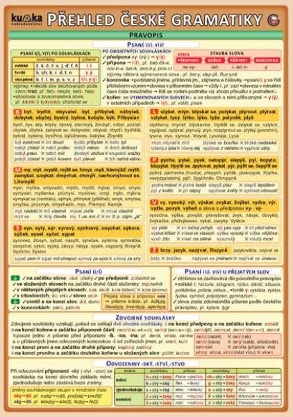 Přehled české gramatiky (skládačka A5, 10 stran)