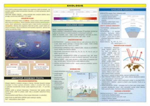 Ekologie (soubor 2 tabulek)