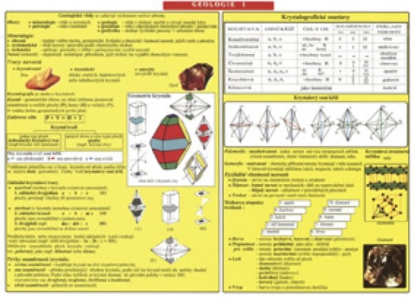 Geologie 1 - Minerály (tabulka)