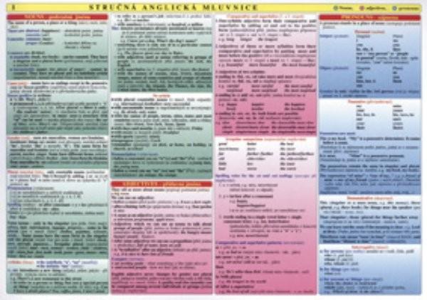 Stručná anglická mluvnice (tabulky)