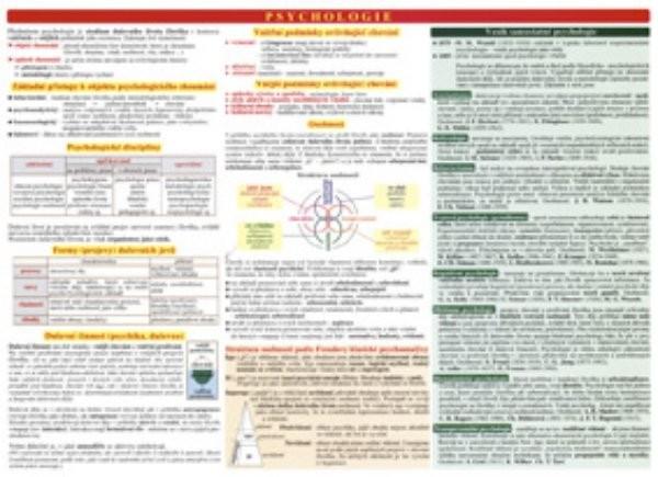 Psychologie (tabulka)
