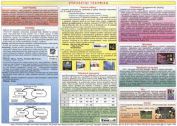 Výpočetní techniky (tabulka)