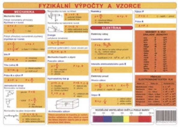 Fyzikální výpočty a vzorce - Fyzikální veličiny a jednotky (tabulka)