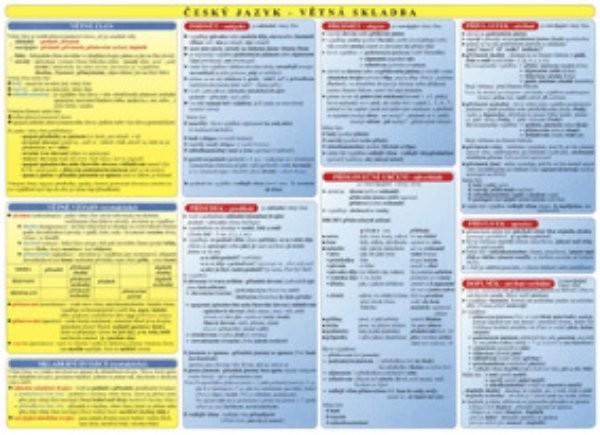 Český jazyk - Větná skladba (tabulka)