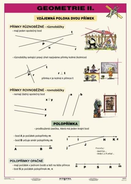 Geometrie II (tabulka, A4)
