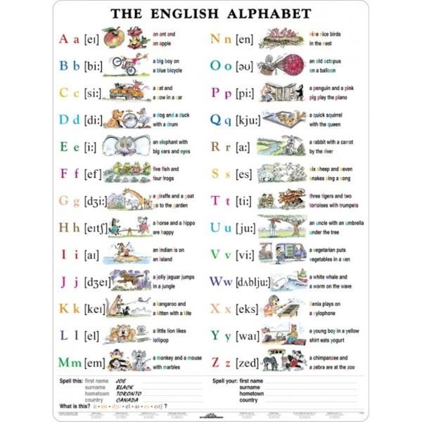 English Alphabet - Anglická abeceda (tabulka, A4)