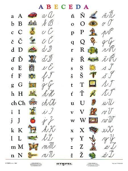 Abeceda - tiskací a psací písmena (tabulka, A4)