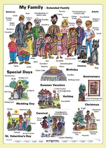 My Family - Moje rodina (tabulka, A4 )