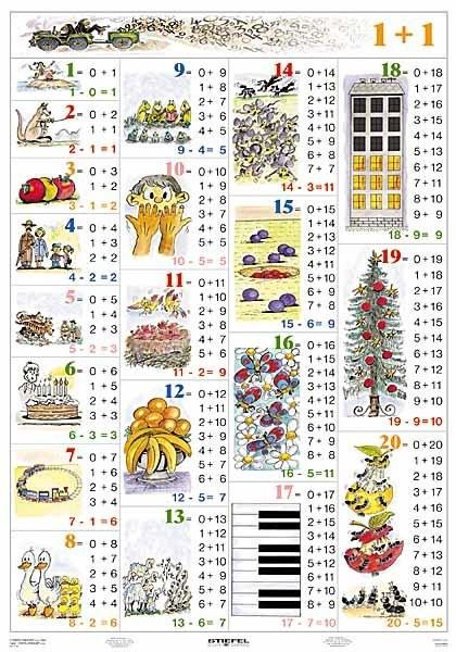 Sčítání a odčítání (tabulka, A4)