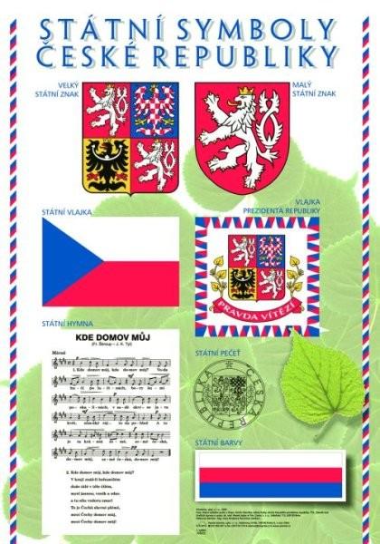 Státní symboly ČR, svátky a vyznamenání (nástěnná tabule)