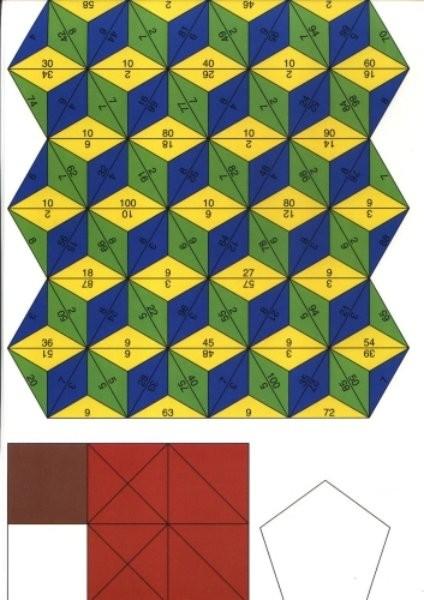 Svět čísel a tvarů 4.r. Sada příloh k učebnici matematiky