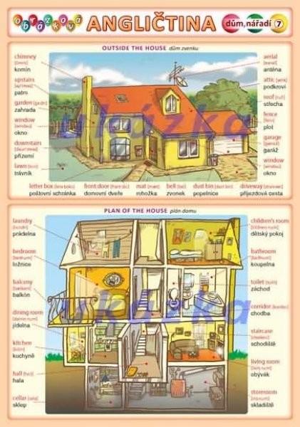 Obrázková angličtina 7 - Dům, nářadí (oboustranná tabulka, A5)