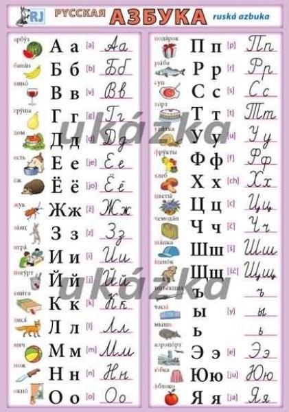 Ruská azbuka (oboustranná tabulka, A5)