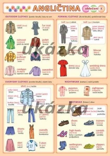 Obrázková angličtina 4 - Oblečení (oboustranná tabulka, A5)