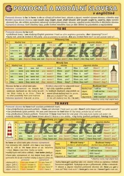 Pomocná a modální slovesa v angličtině (oboustranná tabulka, A5)