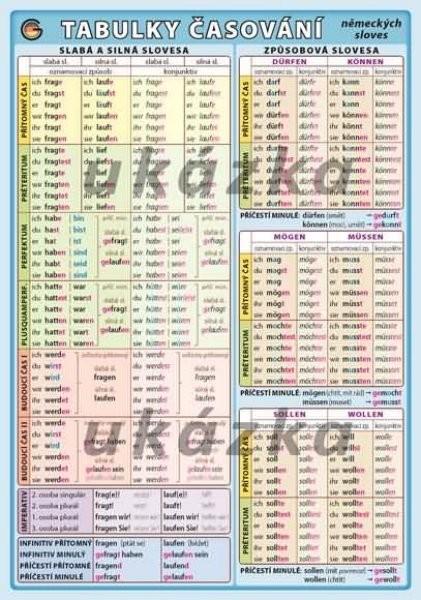 Tabulky časování německých sloves (oboustranná tabulka, A5)