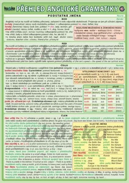 Přehled anglické gramatiky (skládačka A5, 10 stran)