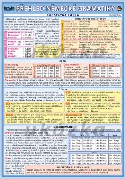 Přehled německé gramatiky (skládačka A5, 10 stran)