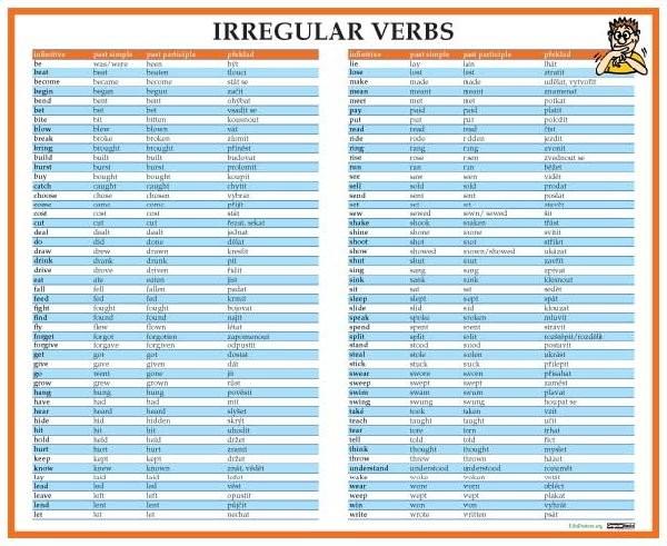 Irregular verbs (lamino, A4)