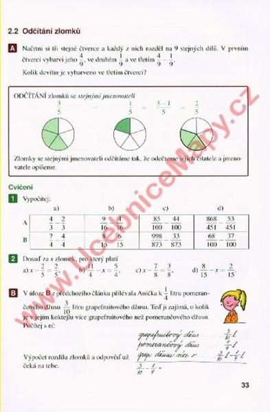 Matematika 7 R Zs 1 Dil Zlomky Cela Cisla Racionalni Cisla