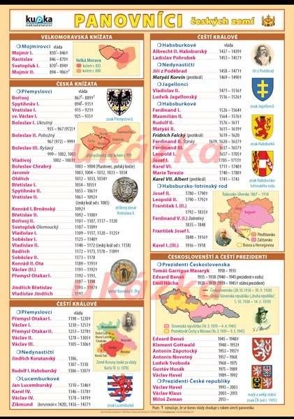 Panovníci českých zemí XL (obraz)