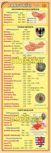 Panovníci českých zemí - záložka