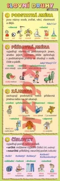 Slovní druhy - záložka