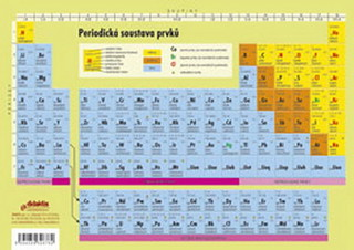 Periodická soustava prvků