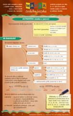 Mapka českého jazyka 1