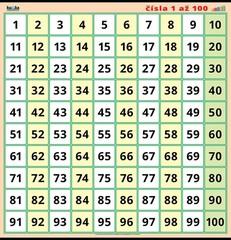 Čísla 1 až 100 (nástěnnná tabule 100x100 cm)