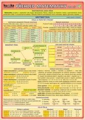 Přehled matematiky pro ZŠ (skládačka A5, 10 stran)