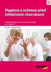 Hygiena a ochrana před infekčními chorobami na 2. stupni ŽŠ