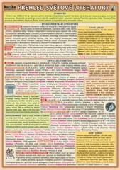 Přehled světové literatury (skládačka A5, 8 stran)