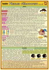Přehled přírodopisu pro ZŠ 2.díl (skládačka A5, 8 stran)