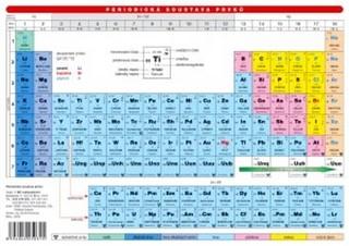 Periodická soustava prvků pro SŠ