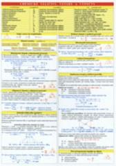 Chemické veličiny, vztahy a výpočty (tabulka)