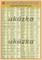 Německá nepravidelná slovesa (oboustranná tabulka, A5)