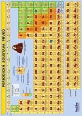 Periodická soustava prvků (oboustranná tabulka, A4)