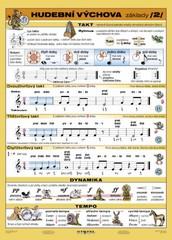 Hudební výchova 2 - základy (tabulka, A4)