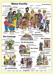 Meine Familie - Moje rodina (tabulka, A4)